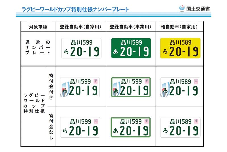 国交省、「ラグビーワールドカップ2019」特別仕様ナンバープレートの申込受付スタート(4/4)