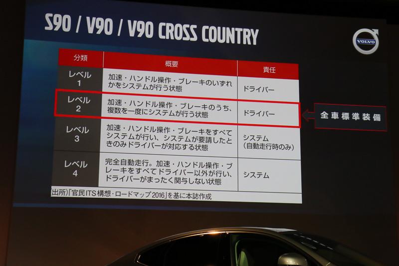 """[画像]ボルボ、""""自動運転レベル2""""を全車標準装備の新型「S90 ..."""