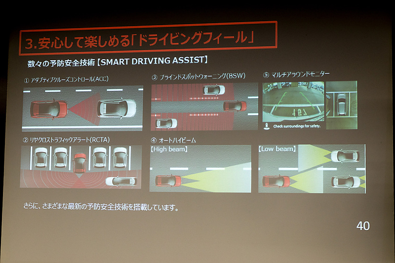 予防安全技術「SMART DRIVING ASSIST」