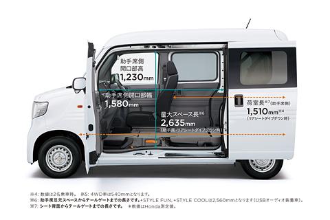 ホンダ、軽貨物車の新型「N-VAN...