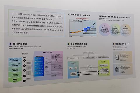 ソニー、カーエレ名古屋で4K~5Kクラスの車載用イメージセンサー