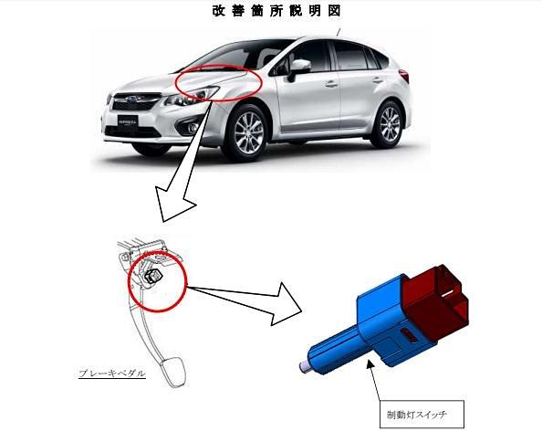 【自動車】スバル、「インプレッサ」「フォレスター」2車種に制動灯スイッチの不具合。計30万6728台リコール