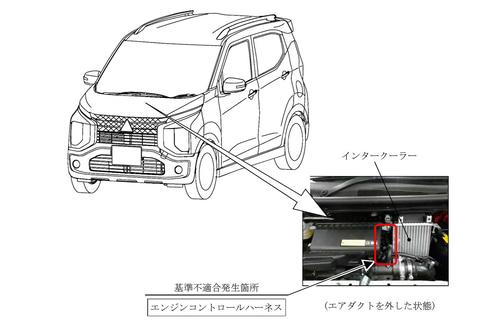 三菱 自動車 リコール お問い合わせ 三菱自動車