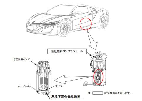 ポンプ リコール 燃料
