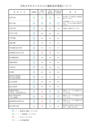 署 免許 更新 竹ノ塚 警察