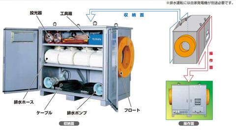 ポンプ 仕組み 排水