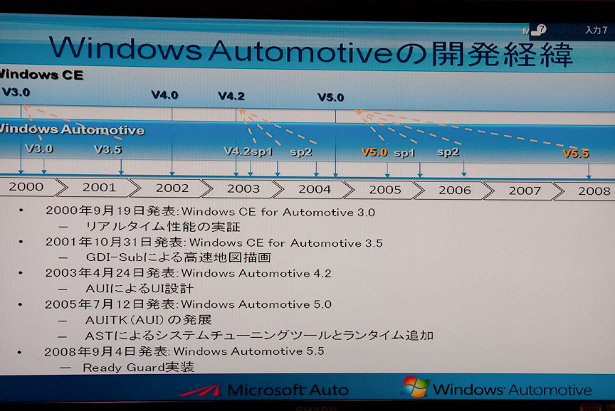 Windows Automotiveの開発経緯