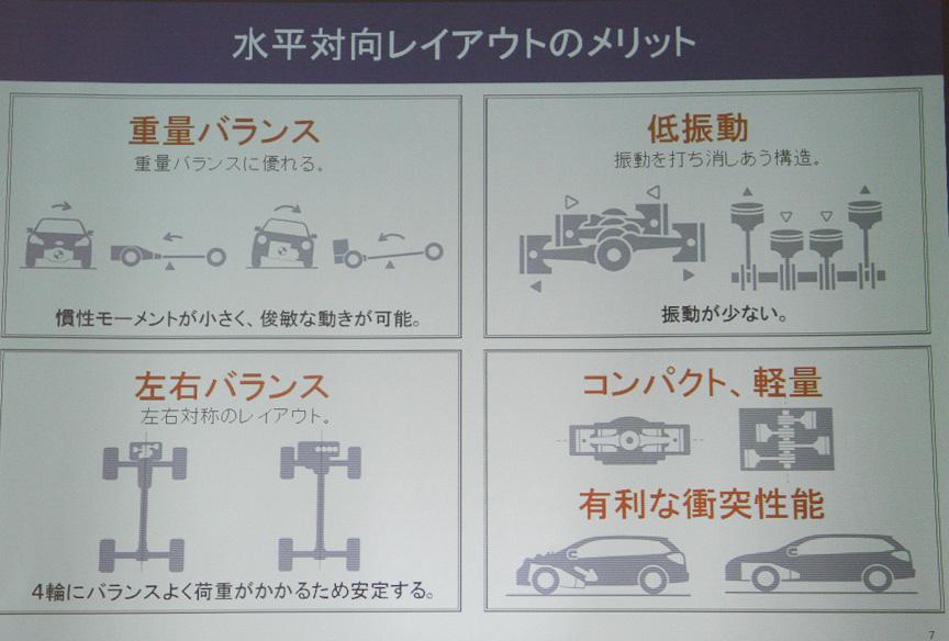 水平対向エンジンのメリット 水平対向エンジンのメリット 【記事に戻る】  [拡大画像]Car W