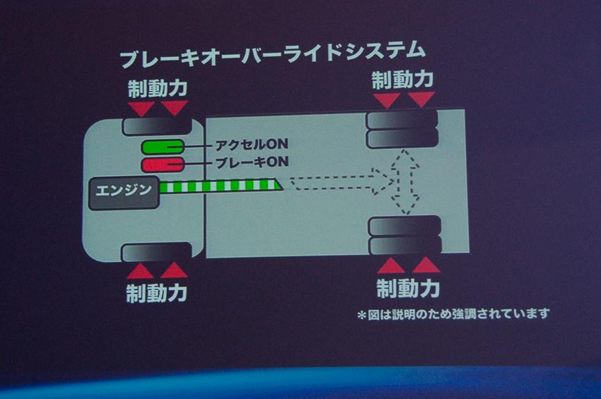 ブレーキ オーバーライド システム