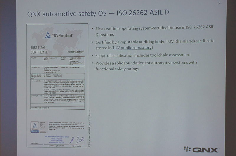 QNX OS for Automotive Safety 1.0はISO 26262 ASIL レベルDの認証を取得