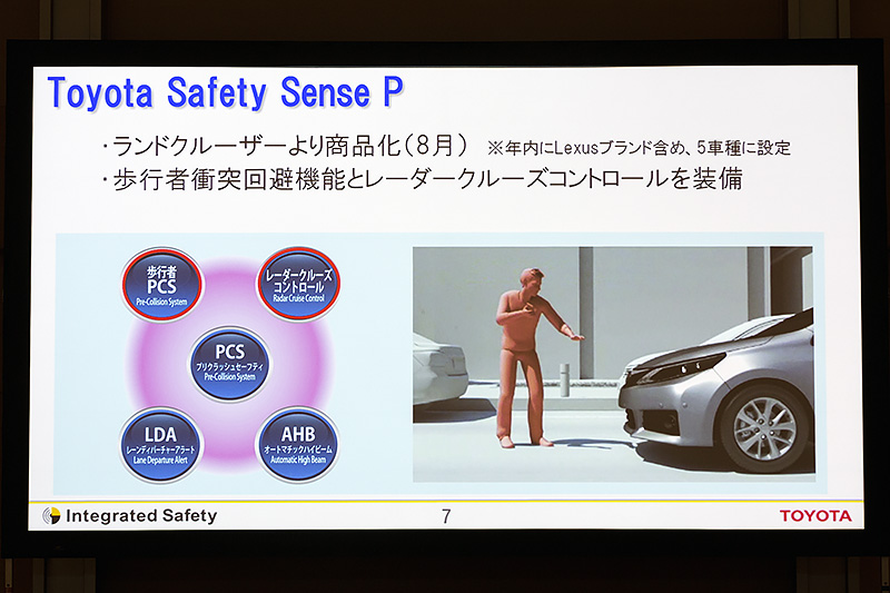 Toyota Safety Sence P