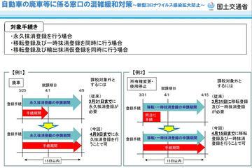 コロナ ウイルス 自動車 日野 情報BOX:トヨタの工場稼働状況、チェコやインドの一部が再開